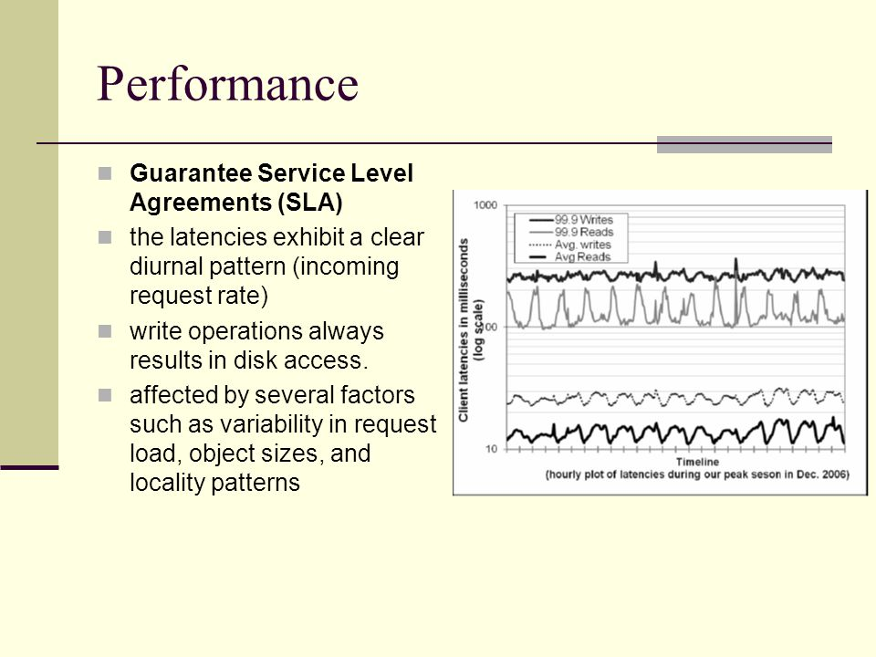 Performance Guarantee Service Level Agreements (SLA) the latencies exhibit a clear diurnal pattern (incoming request rate) write operations always results in disk access.