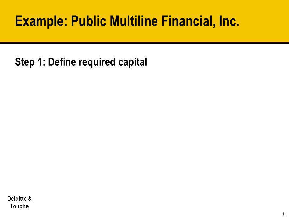 11 Deloitte & Touche Example: Public Multiline Financial, Inc. Step 1: Define required capital