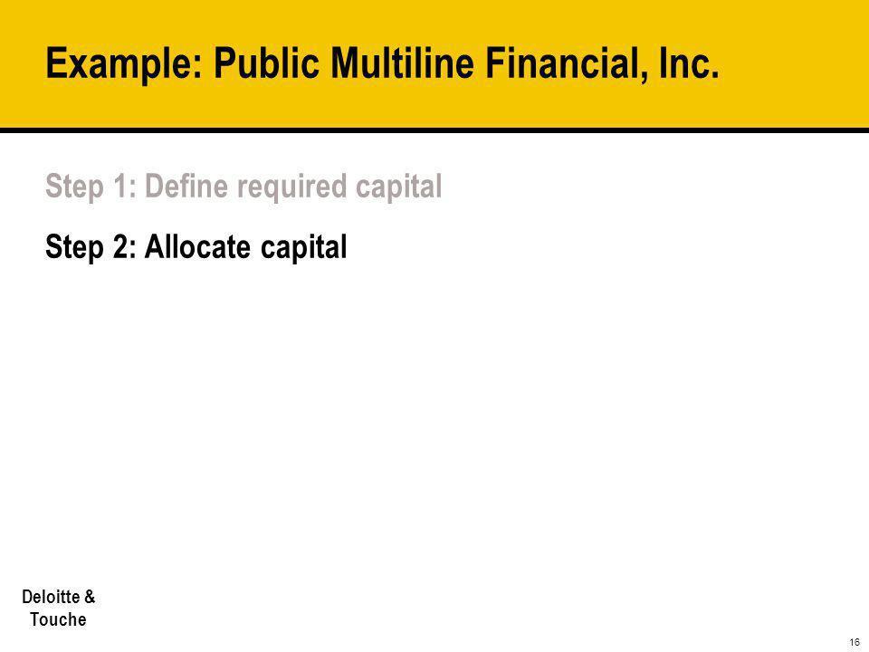16 Deloitte & Touche Example: Public Multiline Financial, Inc. Step 1: Define required capital Step 2: Allocate capital