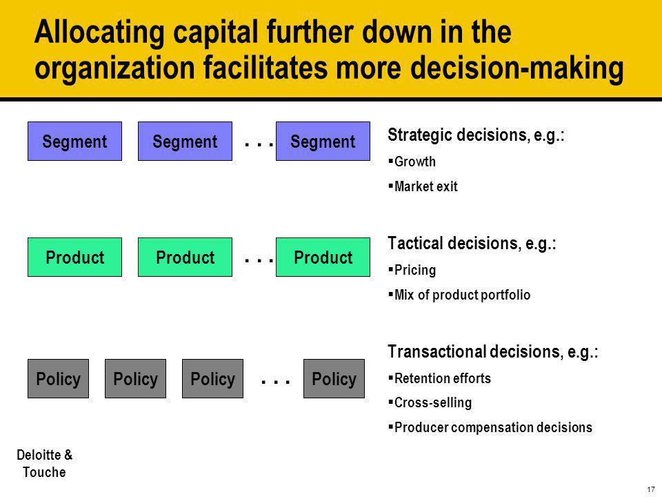 17 Deloitte & Touche Allocating capital further down in the organization facilitates more decision-making Strategic decisions, e.g.:  Growth  Market