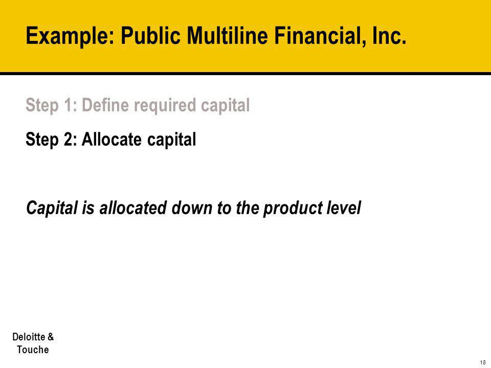 18 Deloitte & Touche Example: Public Multiline Financial, Inc. Step 1: Define required capital Step 2: Allocate capital Capital is allocated down to t