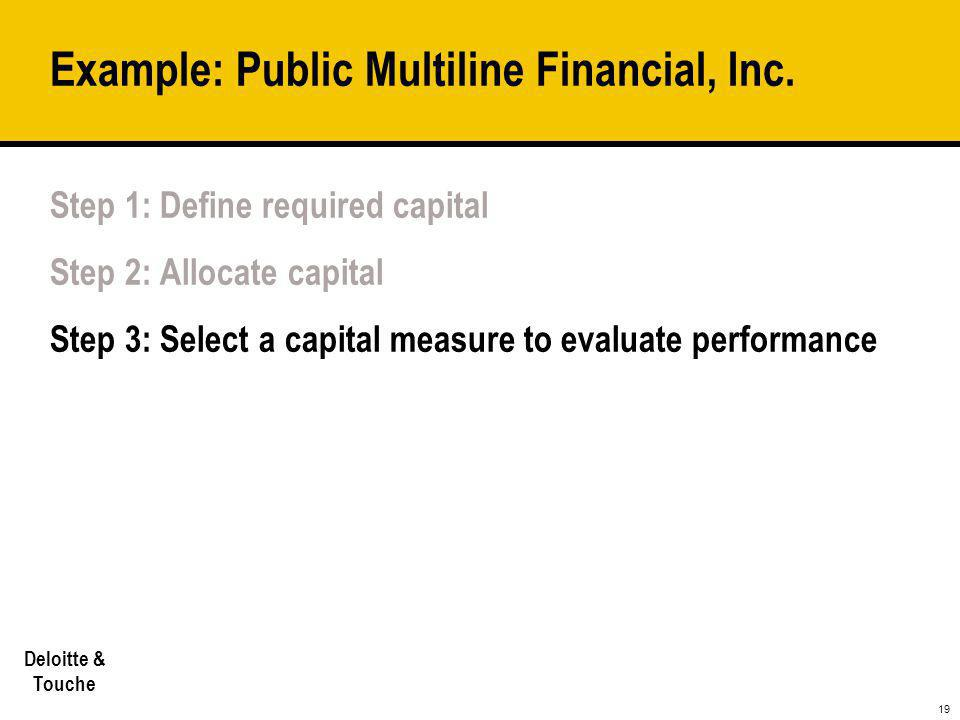 19 Deloitte & Touche Example: Public Multiline Financial, Inc. Step 1: Define required capital Step 2: Allocate capital Step 3: Select a capital measu