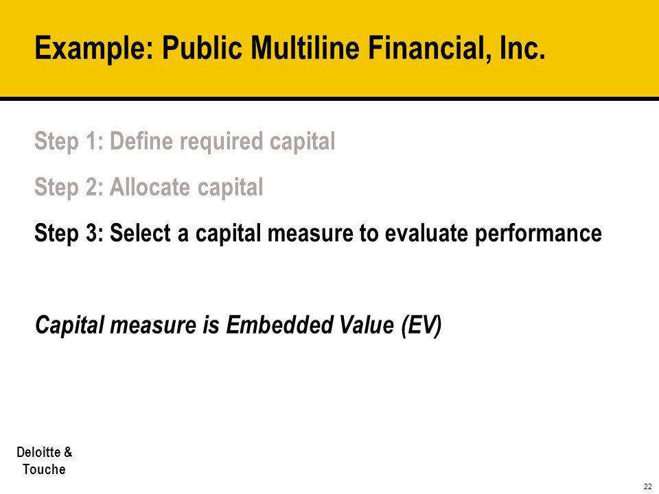 22 Deloitte & Touche Example: Public Multiline Financial, Inc. Step 1: Define required capital Step 2: Allocate capital Step 3: Select a capital measu