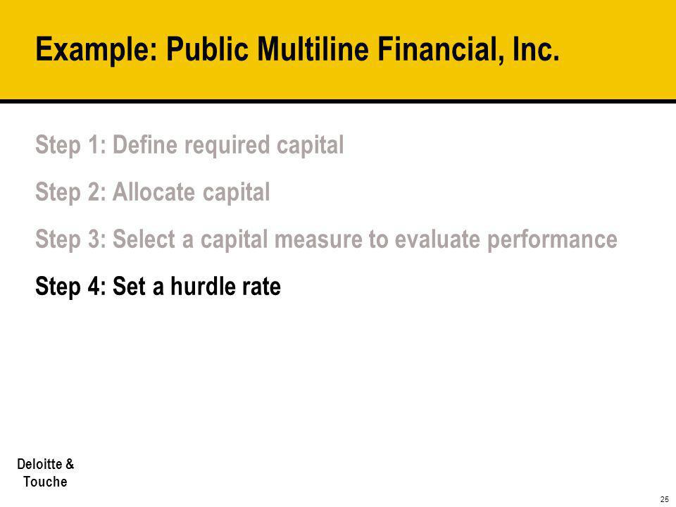 25 Deloitte & Touche Example: Public Multiline Financial, Inc. Step 1: Define required capital Step 2: Allocate capital Step 3: Select a capital measu