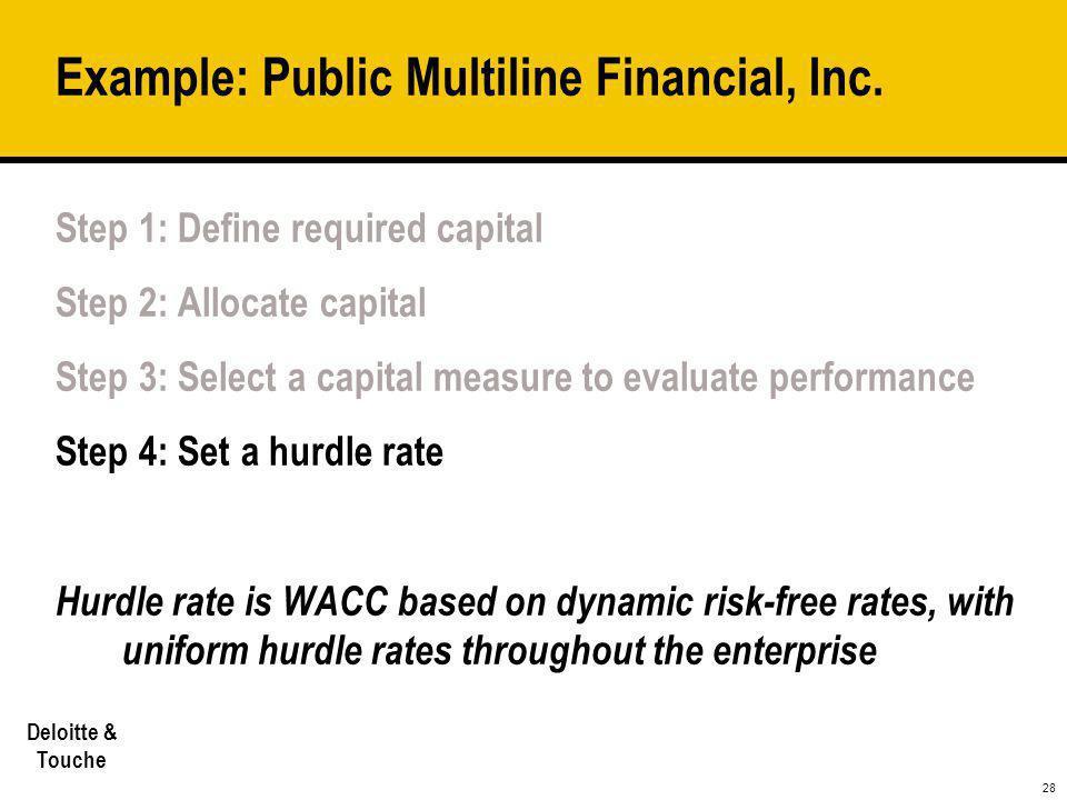 28 Deloitte & Touche Example: Public Multiline Financial, Inc. Step 1: Define required capital Step 2: Allocate capital Step 3: Select a capital measu