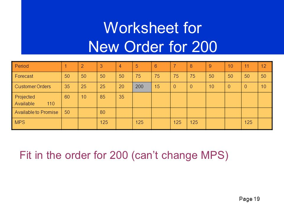 Page 18 New Order Suppose we get an order for 200, can we accept this for delivery in period 5?