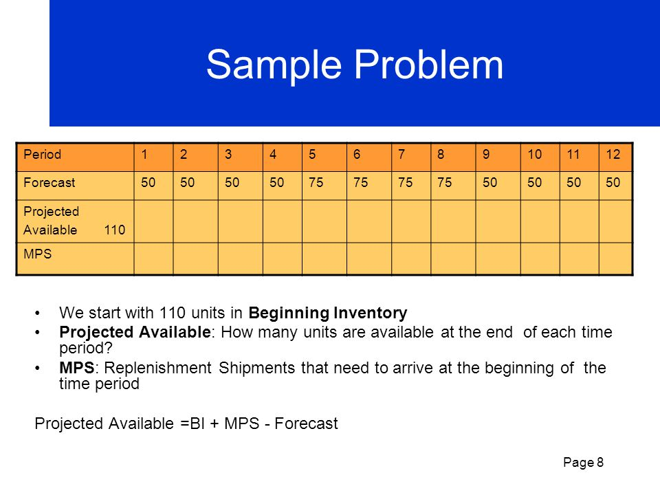 Page 7 Developing an MPS: Assume: –Make-to-stock environment –Production is in fixed quantities of 125 (MPS) –110 units in beginning inventory (BI)