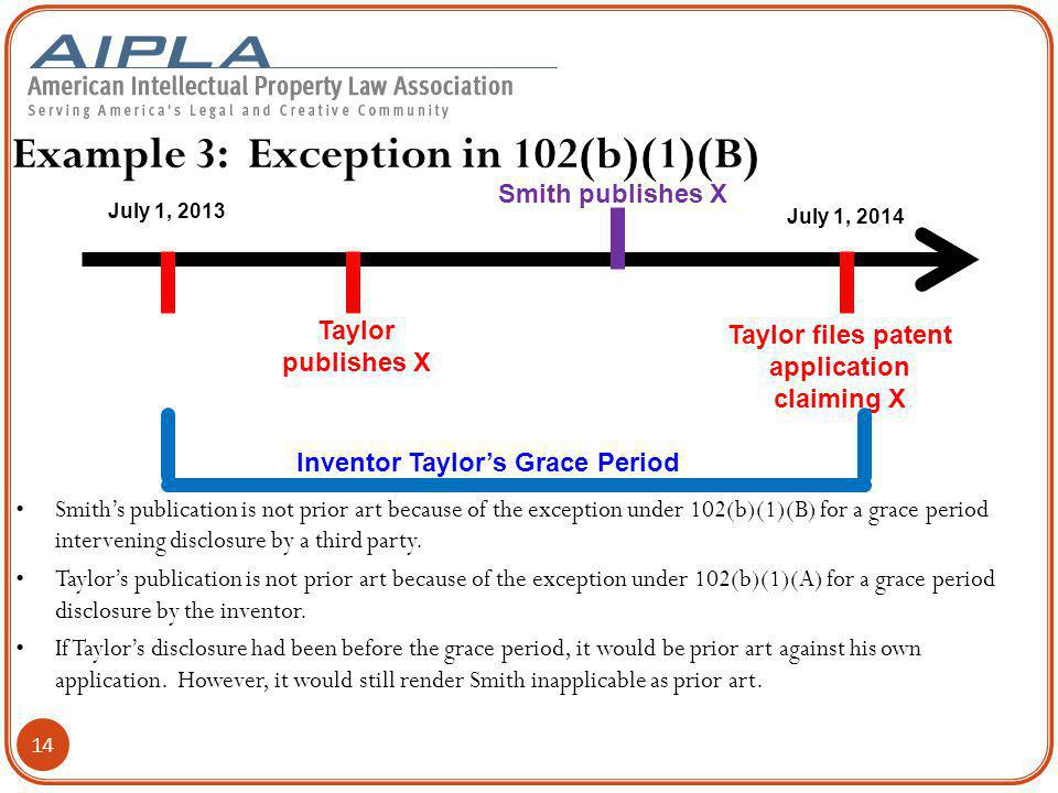 Example 3: Exception in 102(b)(1)(B) Taylor publishes X Taylor files patent application claiming X July 1, 2013 July 1, 2014 Inventor Taylor's Grace Period Smith's publication is not prior art because of the exception under 102(b)(1)(B) for a grace period intervening disclosure by a third party.