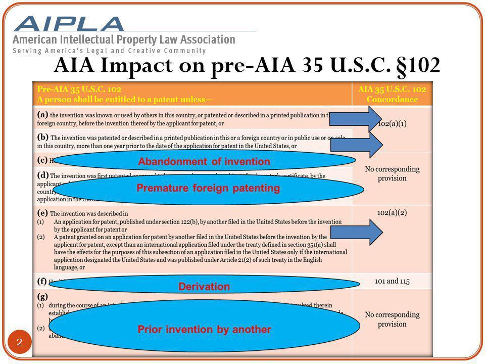 AIA Impact on pre-AIA 35 U.S.C. §102 2
