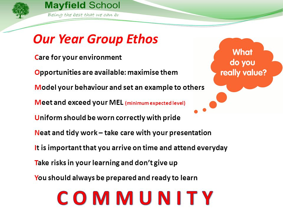 Our Year Group Ethos Care for your environment Opportunities are available: maximise them Model your behaviour and set an example to others Meet and exceed your MEL (minimum expected level) Uniform should be worn correctly with pride Neat and tidy work – take care with your presentation It is important that you arrive on time and attend everyday Take risks in your learning and don't give up You should always be prepared and ready to learn