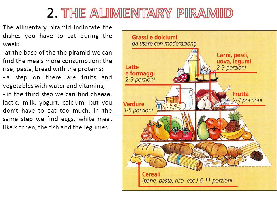 The alimentary piramid indincate the dishes you have to eat during the week: -at the base of the the piramid we can find the meals more consumption: the rise, pasta, bread with the proteins; - a step on there are fruits and vegetables with water and vitamins; - in the third step we can find cheese, lactic, milk, yogurt, calcium, but you don't have to eat too much.