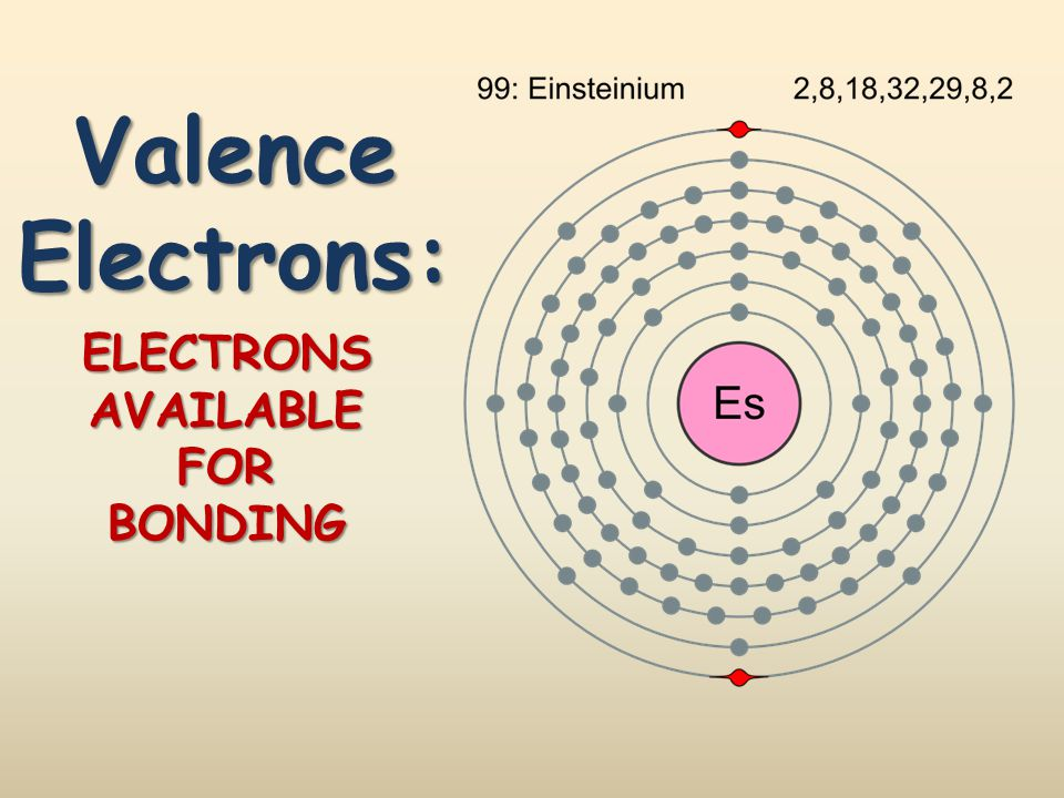 Valence Electrons: ELECTRONS AVAILABLE FOR BONDING