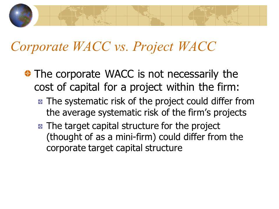 Corporate WACC vs.