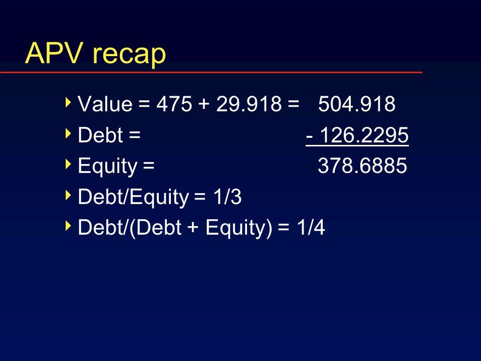 APV recap  Value = 475 + 29.918 = 504.918  Debt = - 126.2295  Equity = 378.6885  Debt/Equity = 1/3  Debt/(Debt + Equity) = 1/4