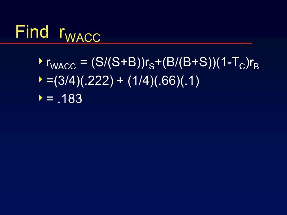 Find r WACC  r WACC = (S/(S+B))r S +(B/(B+S))(1-T C )r B  =(3/4)(.222) + (1/4)(.66)(.1)  =.183