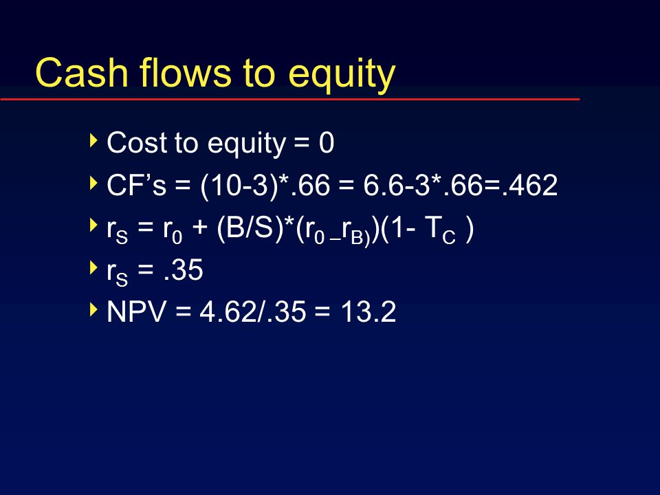 Cash flows to equity  Cost to equity = 0  CF's = (10-3)*.66 = 6.6-3*.66=.462  r S = r 0 + (B/S)*(r 0 – r B) )(1- T C )  r S =.35  NPV = 4.62/.35