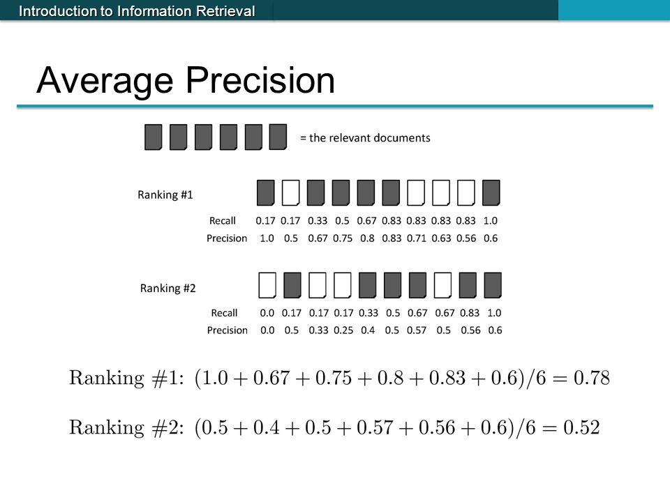 Introduction to Information Retrieval Average Precision