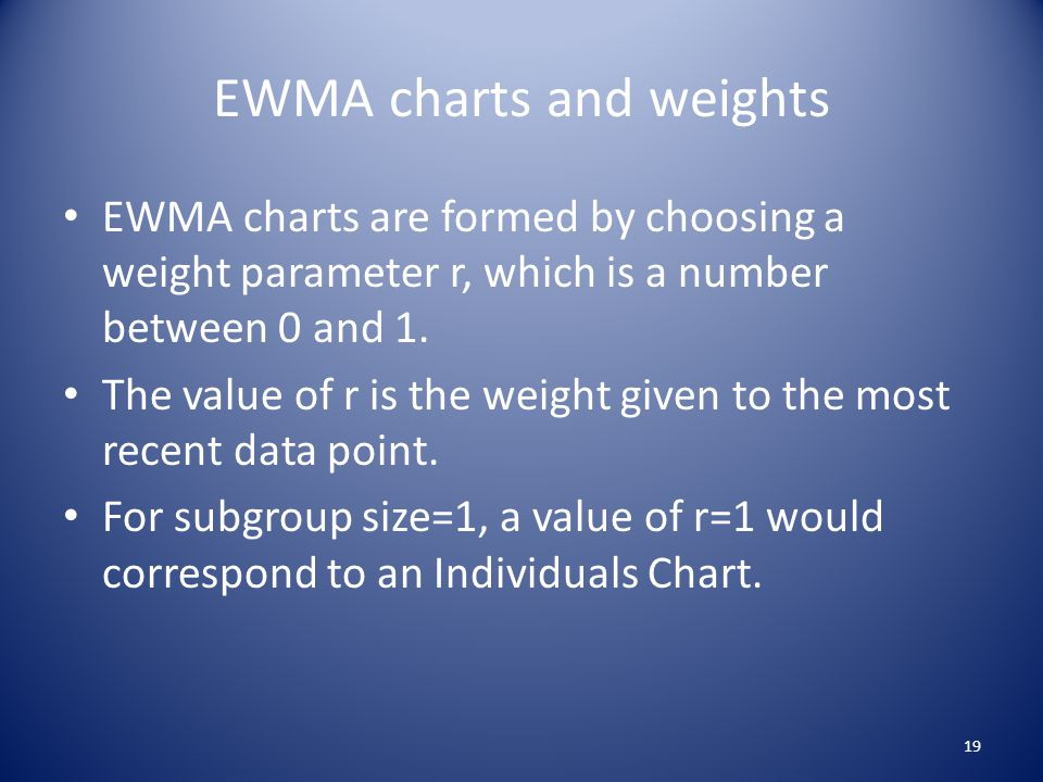 EWMA charts and weights EWMA charts are formed by choosing a weight parameter r, which is a number between 0 and 1. The value of r is the weight given