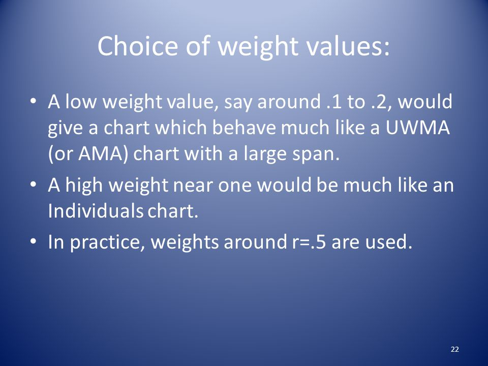 Choice of weight values: A low weight value, say around.1 to.2, would give a chart which behave much like a UWMA (or AMA) chart with a large span.