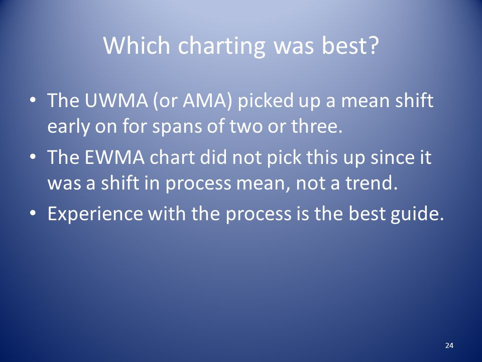 Which charting was best? The UWMA (or AMA) picked up a mean shift early on for spans of two or three. The EWMA chart did not pick this up since it was