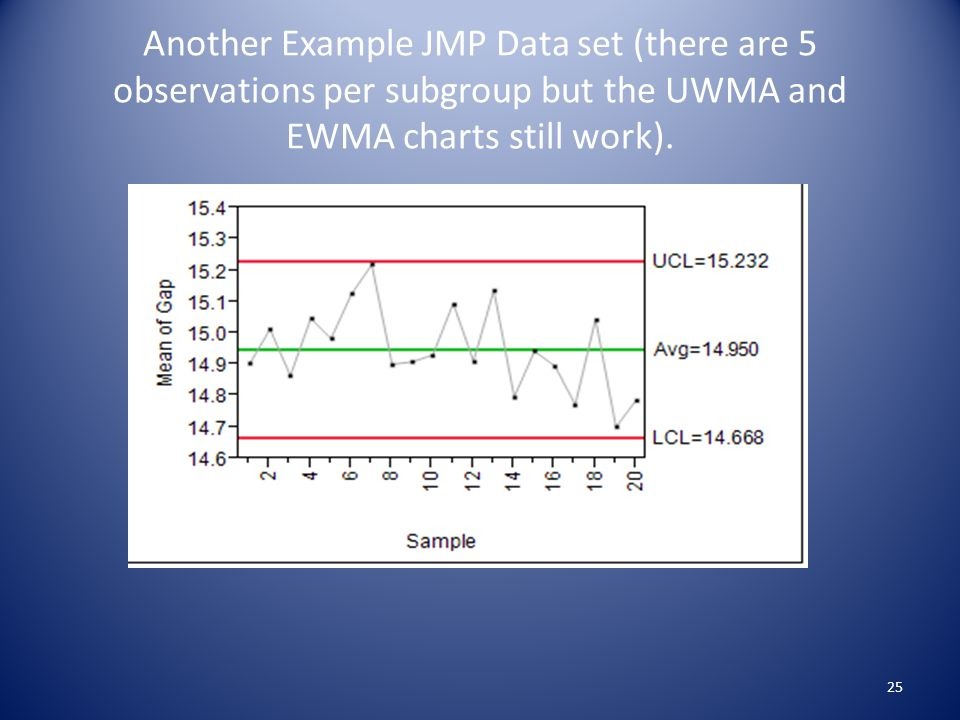 Another Example JMP Data set (there are 5 observations per subgroup but the UWMA and EWMA charts still work). 25