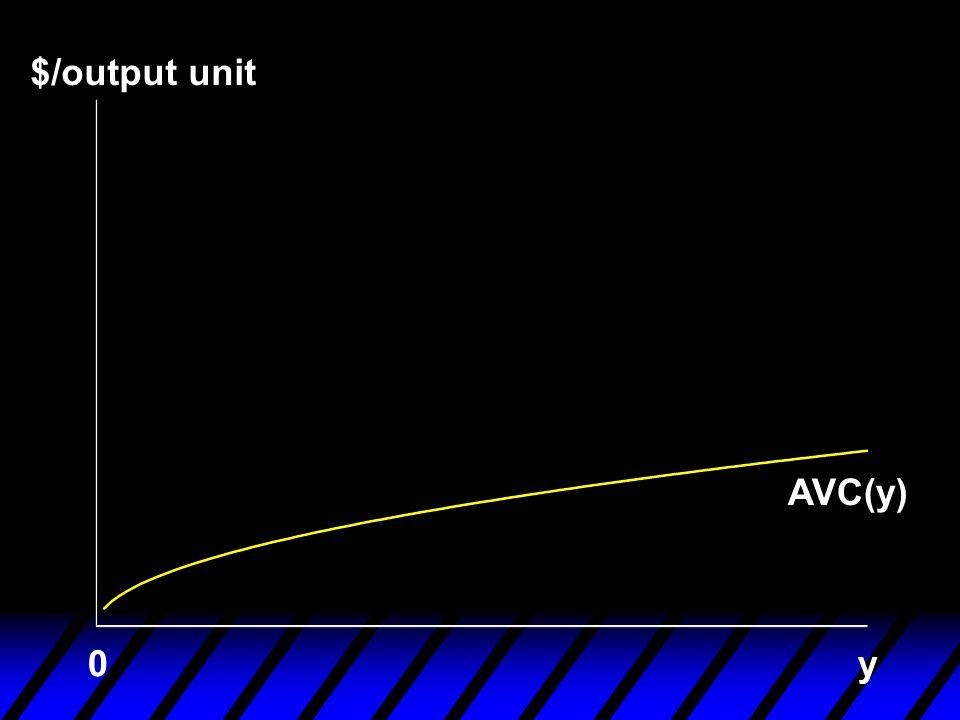 $/output unit AVC(y) y0