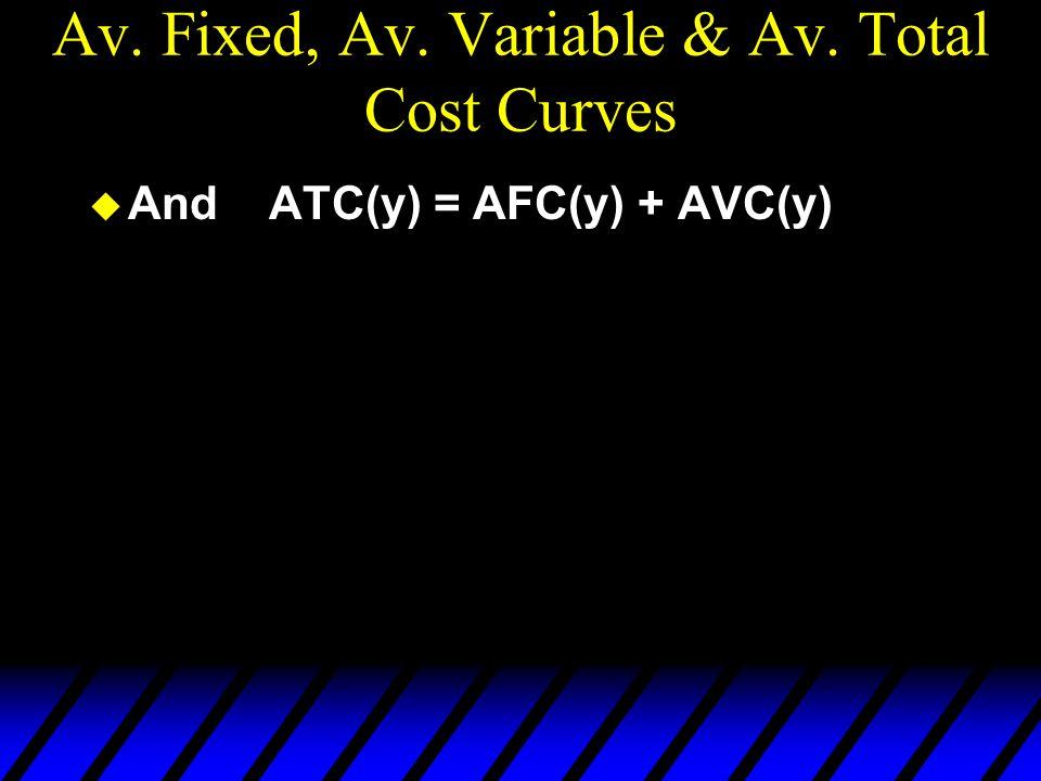 Av. Fixed, Av. Variable & Av. Total Cost Curves u And ATC(y) = AFC(y) + AVC(y)