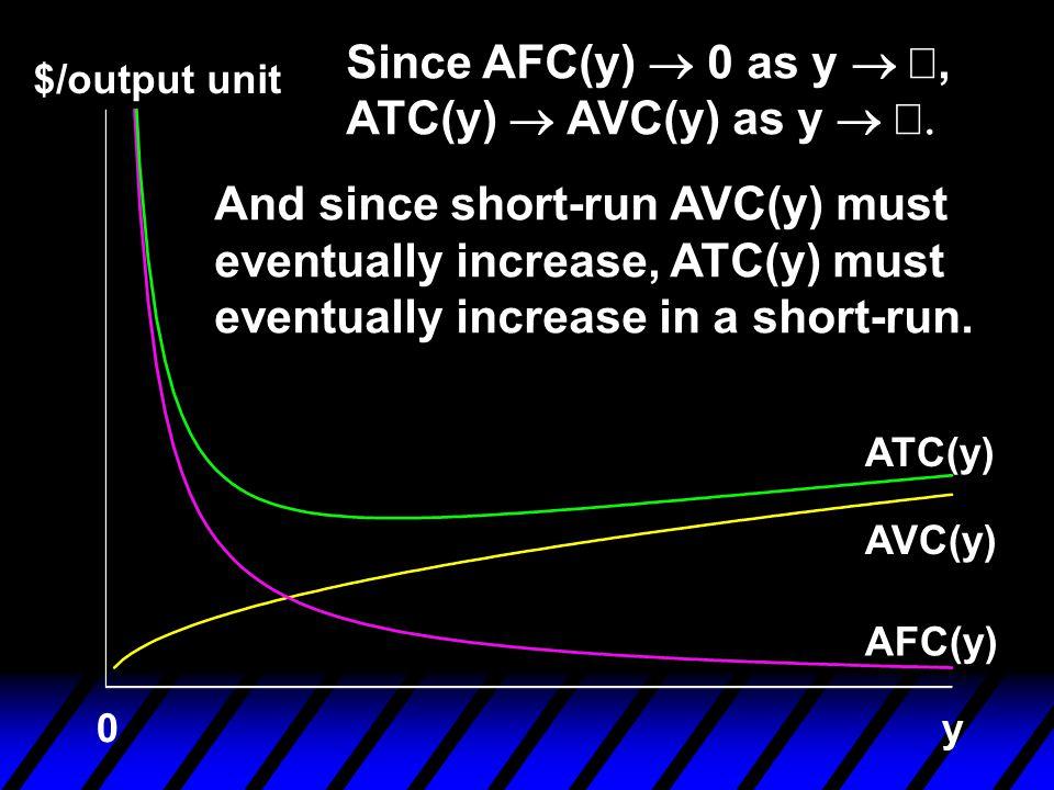 $/output unit AFC(y) AVC(y) ATC(y) y0 Since AFC(y)  0 as y , ATC(y)  AVC(y) as y  And since short-run AVC(y) must eventually increase, ATC(y) must eventually increase in a short-run.