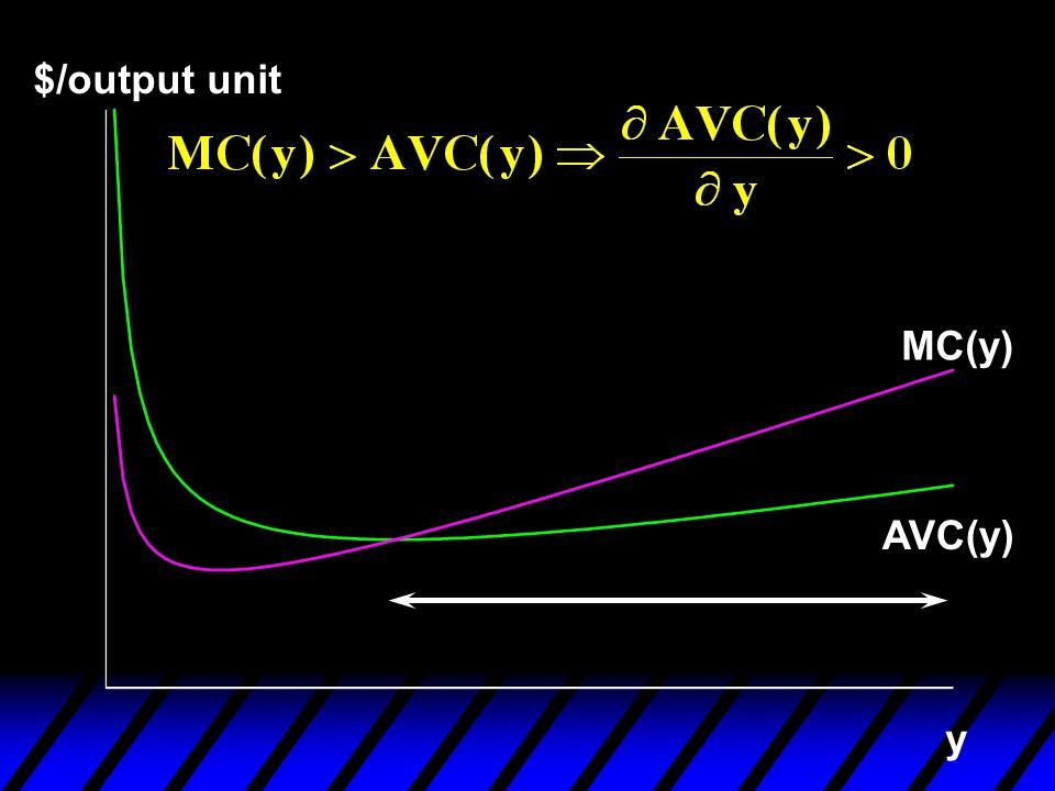 $/output unit y AVC(y) MC(y)