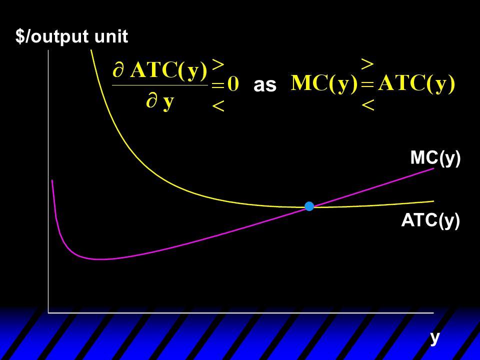 $/output unit y MC(y) ATC(y) as