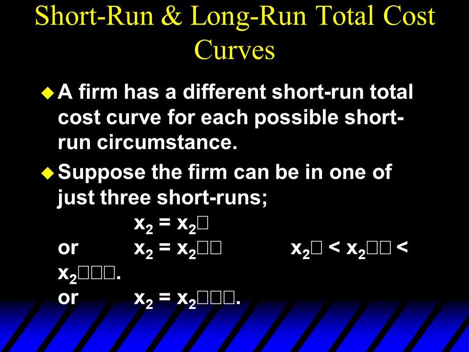 Short-Run & Long-Run Total Cost Curves u A firm has a different short-run total cost curve for each possible short- run circumstance.  Suppose the fi