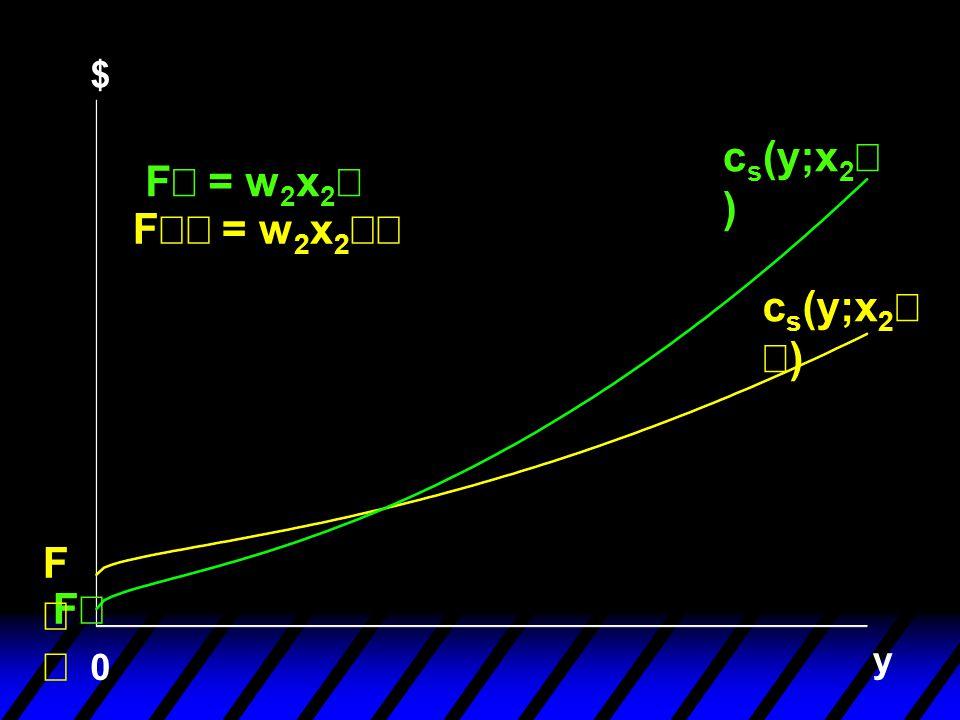 y F 0 F = w 2 x 2 F F  = w 2 x 2  c s (y;x 2 ) $