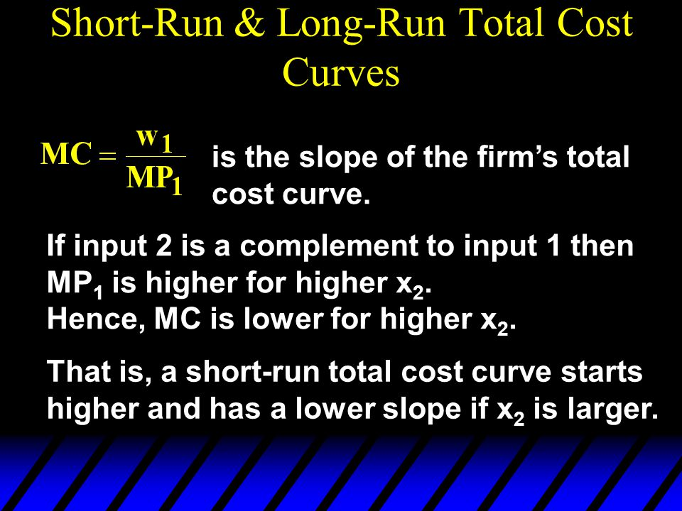 Short-Run & Long-Run Total Cost Curves is the slope of the firm's total cost curve. If input 2 is a complement to input 1 then MP 1 is higher for high