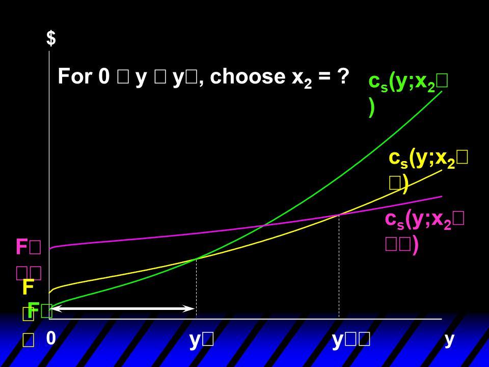 y F 0 F  yy  For 0  y  y, choose x 2 = ? c s (y;x 2  ) c s (y;x 2 ) $ F