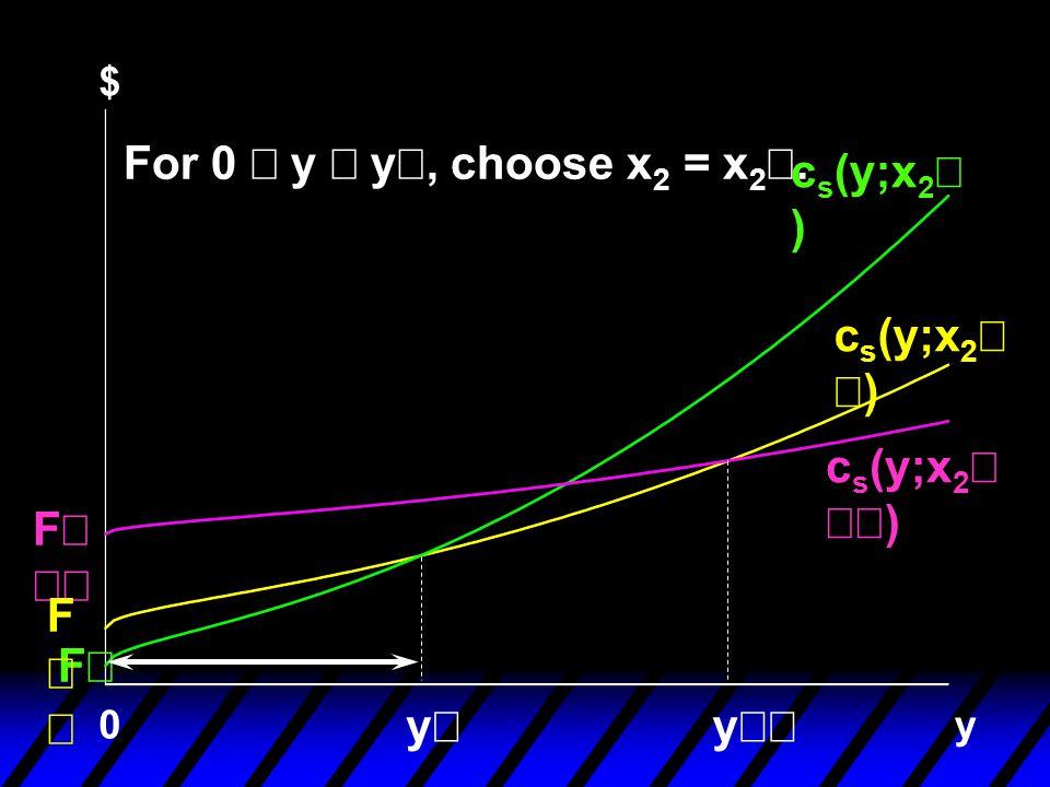 y F 0 F  yy  For 0  y  y, choose x 2 = x 2. c s (y;x 2  ) c s (y;x 2 ) $ F
