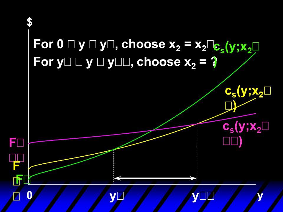 y F 0 F  yy  For 0  y  y, choose x 2 = x 2. For y  y  y , choose x 2 = ? c s (y;x 2  ) c s (y;x 2 ) $ F