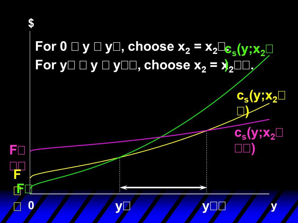 y F 0 F  yy  For 0  y  y, choose x 2 = x 2.For y  y  y , choose x 2 = x 2 .