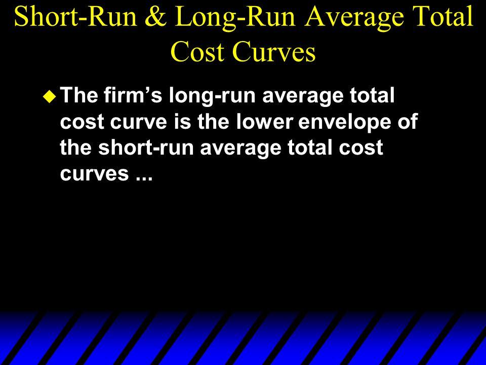 Short-Run & Long-Run Average Total Cost Curves u The firm's long-run average total cost curve is the lower envelope of the short-run average total cost curves...