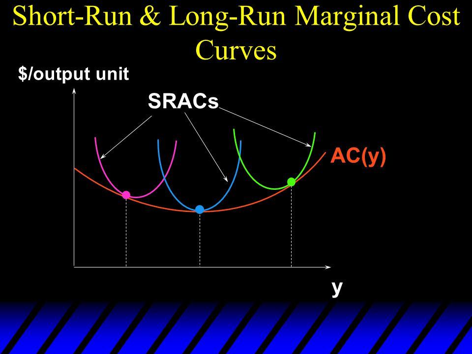Short-Run & Long-Run Marginal Cost Curves AC(y) $/output unit y SRACs