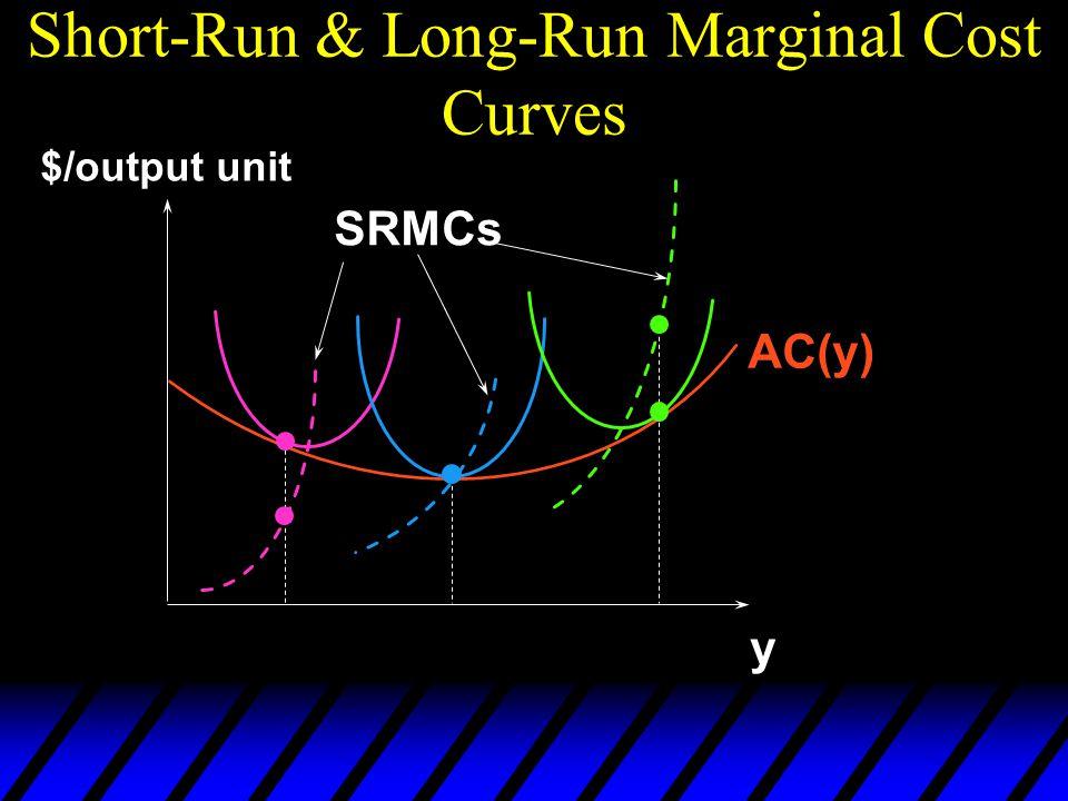 Short-Run & Long-Run Marginal Cost Curves AC(y) $/output unit y SRMCs