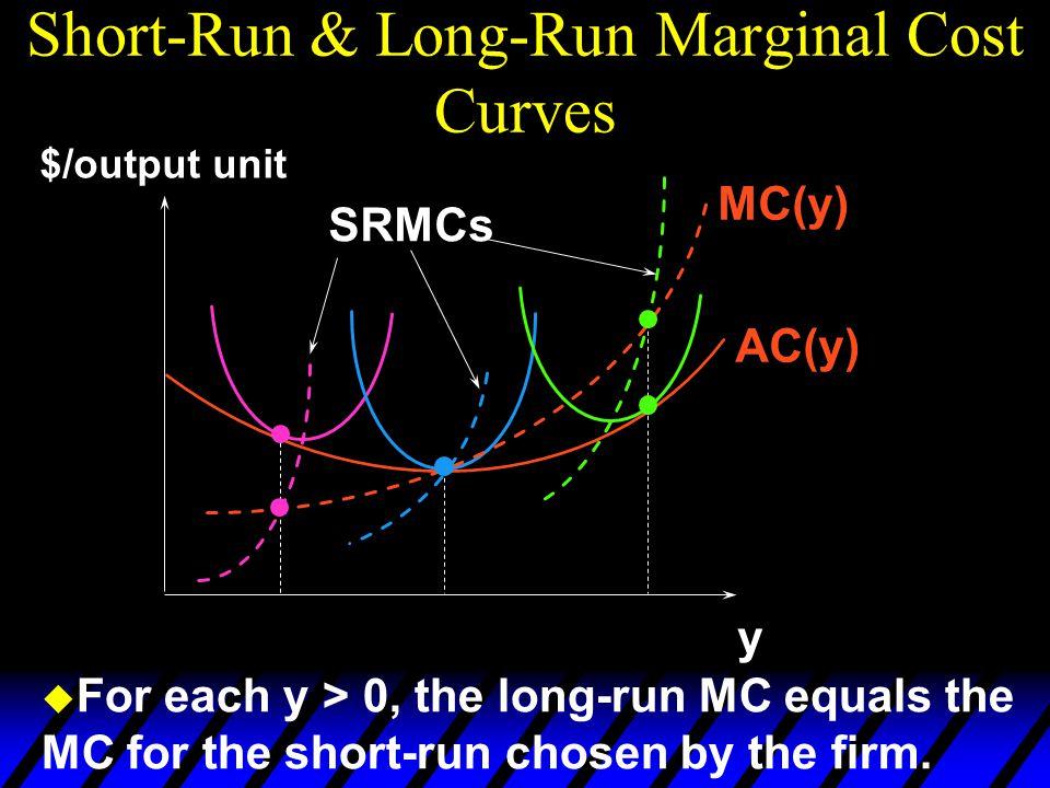 Short-Run & Long-Run Marginal Cost Curves AC(y) MC(y) $/output unit y SRMCs u For each y > 0, the long-run MC equals the MC for the short-run chosen by the firm.