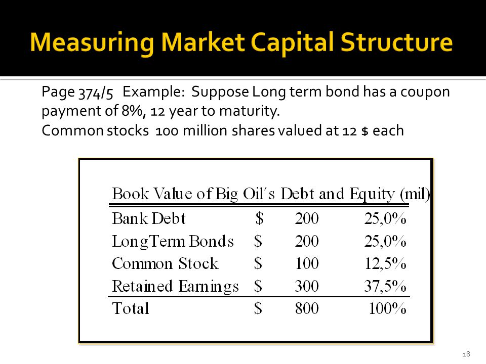 18 Page 374/5 Example: Suppose Long term bond has a coupon payment of 8%, 12 year to maturity. Common stocks 100 million shares valued at 12 $ each