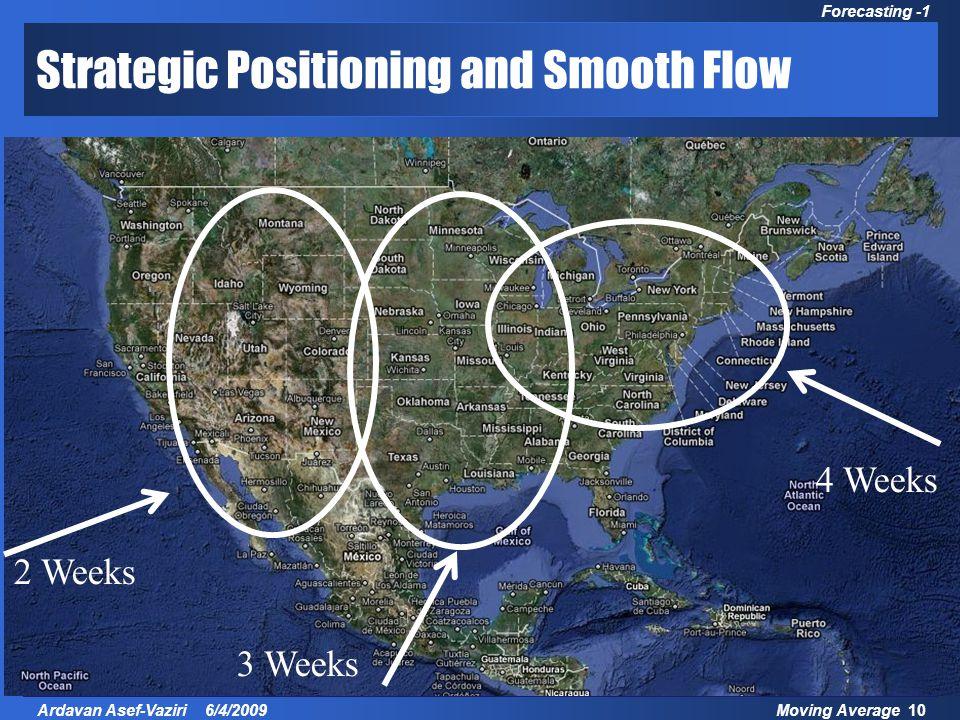Moving Average 10Ardavan Asef-Vaziri 6/4/2009 Forecasting -1 Strategic Positioning and Smooth Flow 2 Weeks 3 Weeks 4 Weeks
