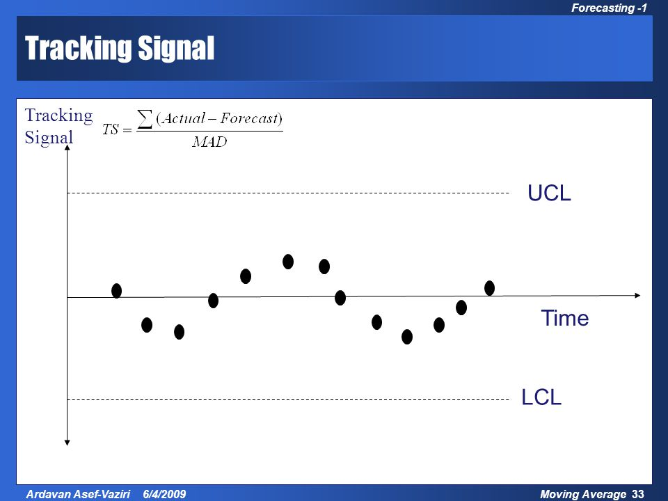 Moving Average 33Ardavan Asef-Vaziri 6/4/2009 Forecasting -1 UCL LCL Time Tracking Signal