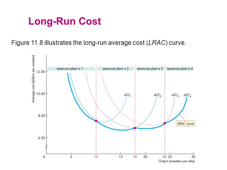 Figure 11.8 illustrates the long-run average cost (LRAC) curve. Long-Run Cost