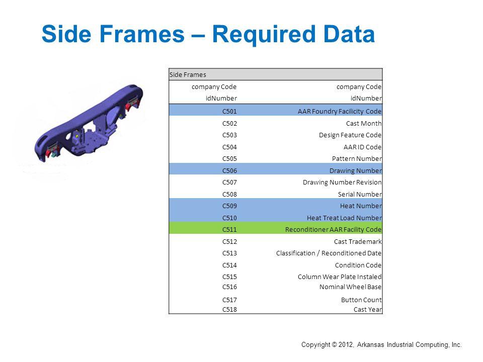 Side Frames – Required Data Copyright © 2012, Arkansas Industrial Computing, Inc.
