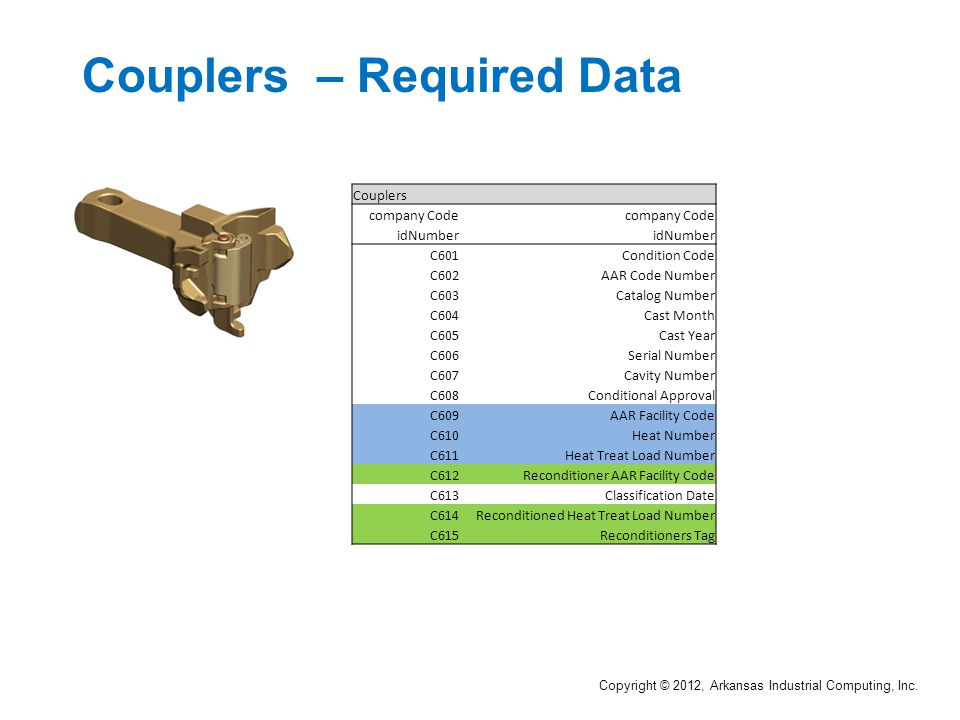 Couplers – Required Data Copyright © 2012, Arkansas Industrial Computing, Inc.