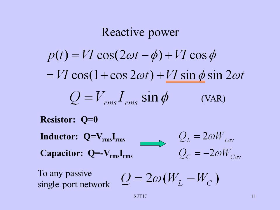 SJTU11 Reactive power Resistor: Q=0 Inductor: Q=V rms I rms Capacitor: Q=-V rms I rms (VAR) To any passive single port network