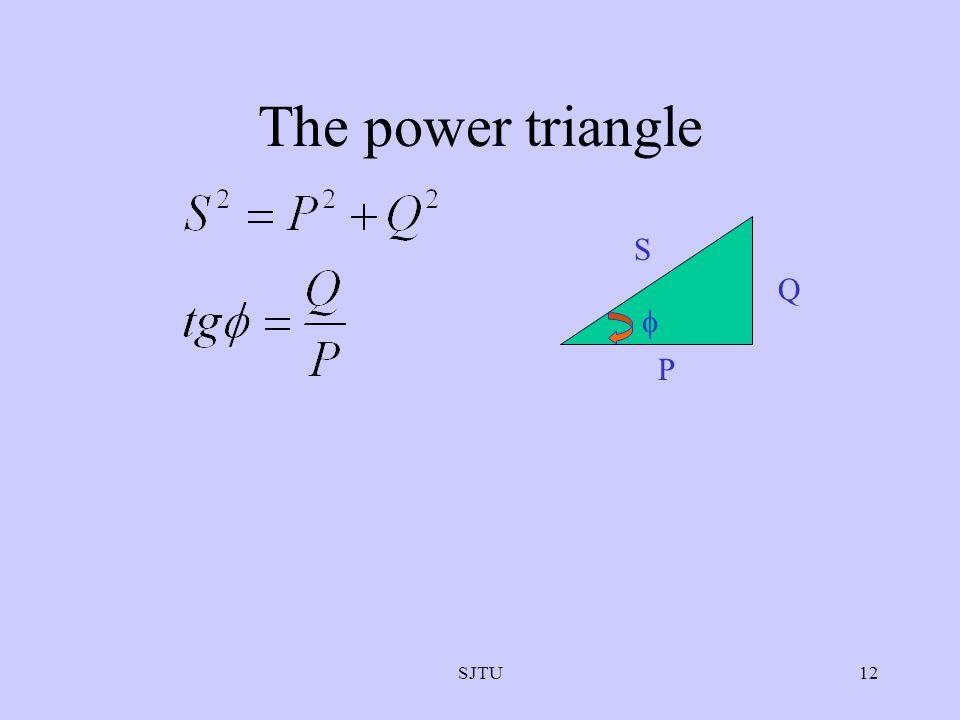 SJTU12 The power triangle Q S P 