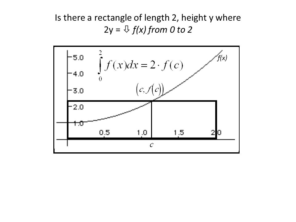 Is there a rectangle of length 2, height y where 2y =  f(x) from 0 to 2 f(x)
